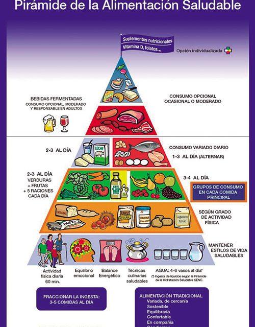 Alimentación y hábitos saludables
