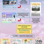 Una nueva ruta 'The Walking Friends' y la creación del 'rincón de la paz', entre las actividades organizadas por Juventud